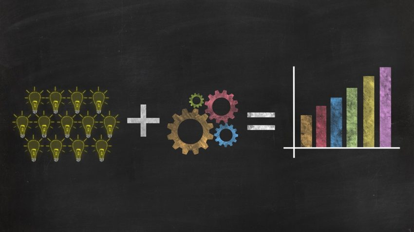 Konfigurator Investition - ObjectCode GmbH