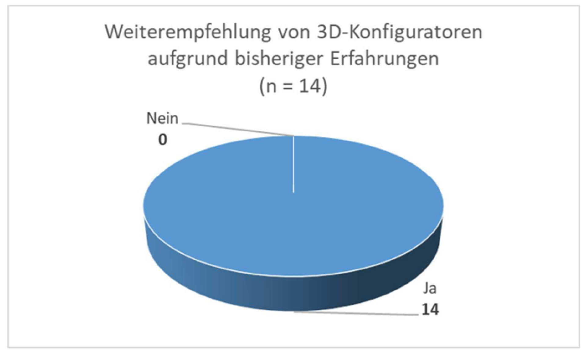 weiterempfehlung-kfg_1920